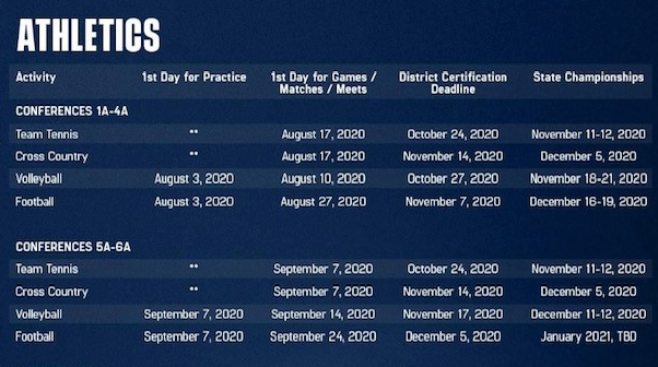 2020 UIL Athletics Dates