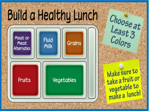 Healthy Lunch Guidelines