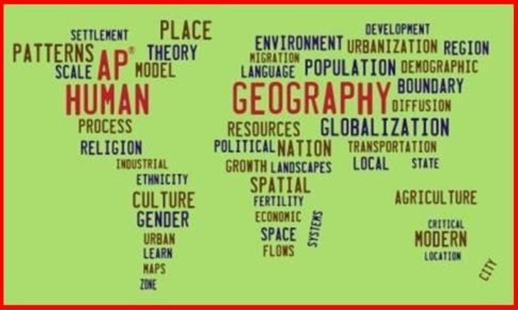 AP Human Geo word map